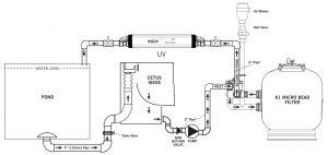 K1MicroBead-Install