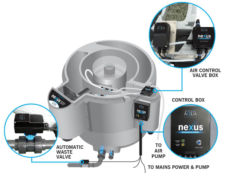 Nexus Auto Pump Fed Image